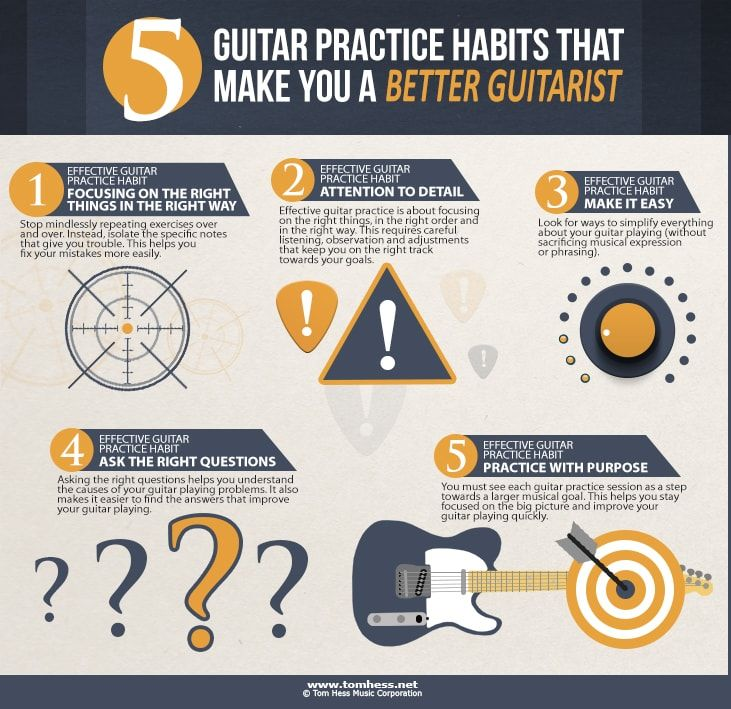 How To Practice Guitar - Guitar Teaching Business Coaching