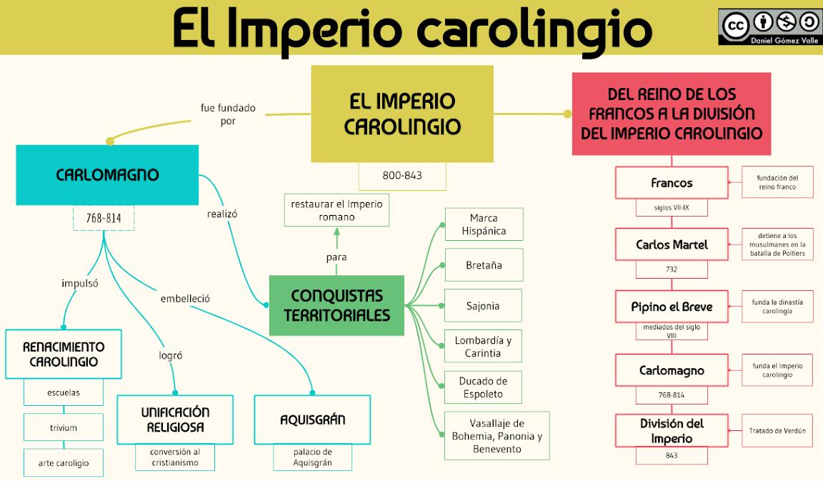 Imagen Imperio Carolingio Imperio Enseñanza De La Historia