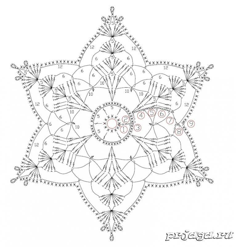 Pin de Marilou Brachet en créa | Pinterest | Cuadrados de ganchillo ...