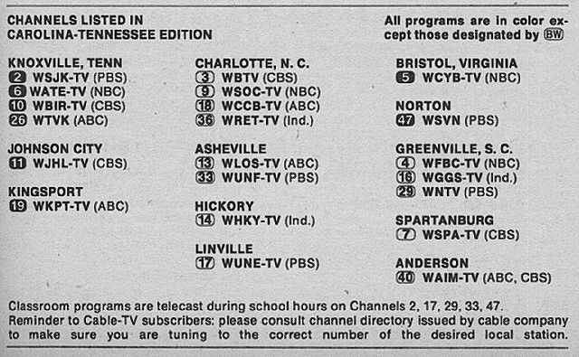 Carolina-Tennessee Edition (March 24, 1973) | 1970s TV | Tv guide