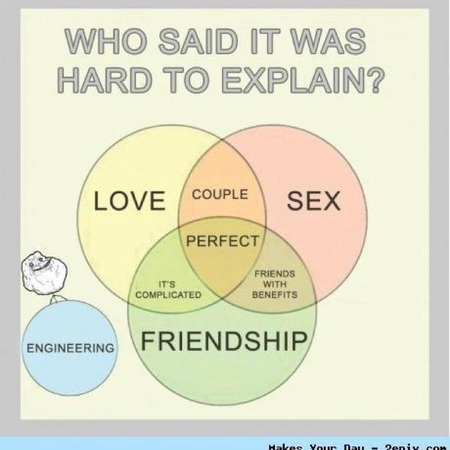 Engineering Engineering Humor What Is Love Friends With Benefits