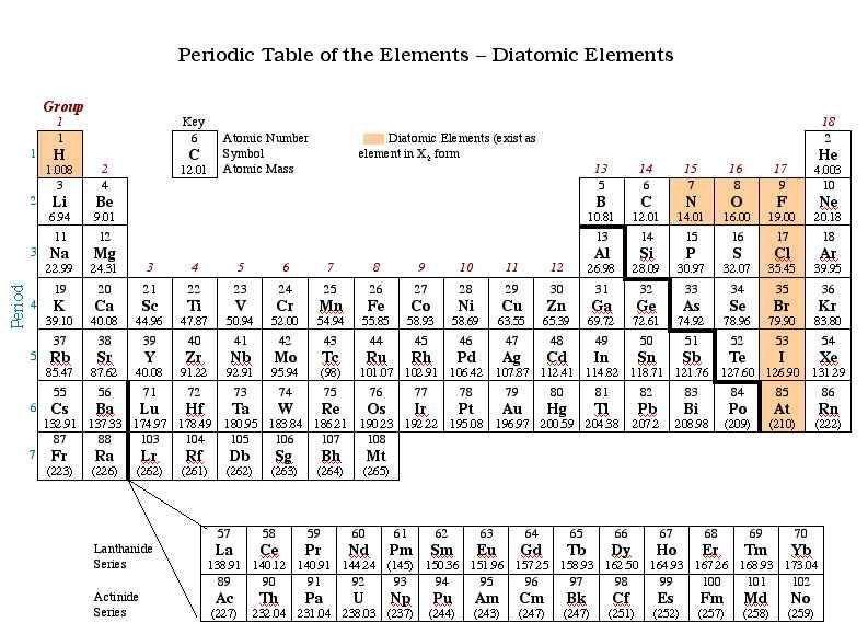 Diatomic Elements Chemistry Pinterest Chemistry, Chemistry - poly atomic ions chart