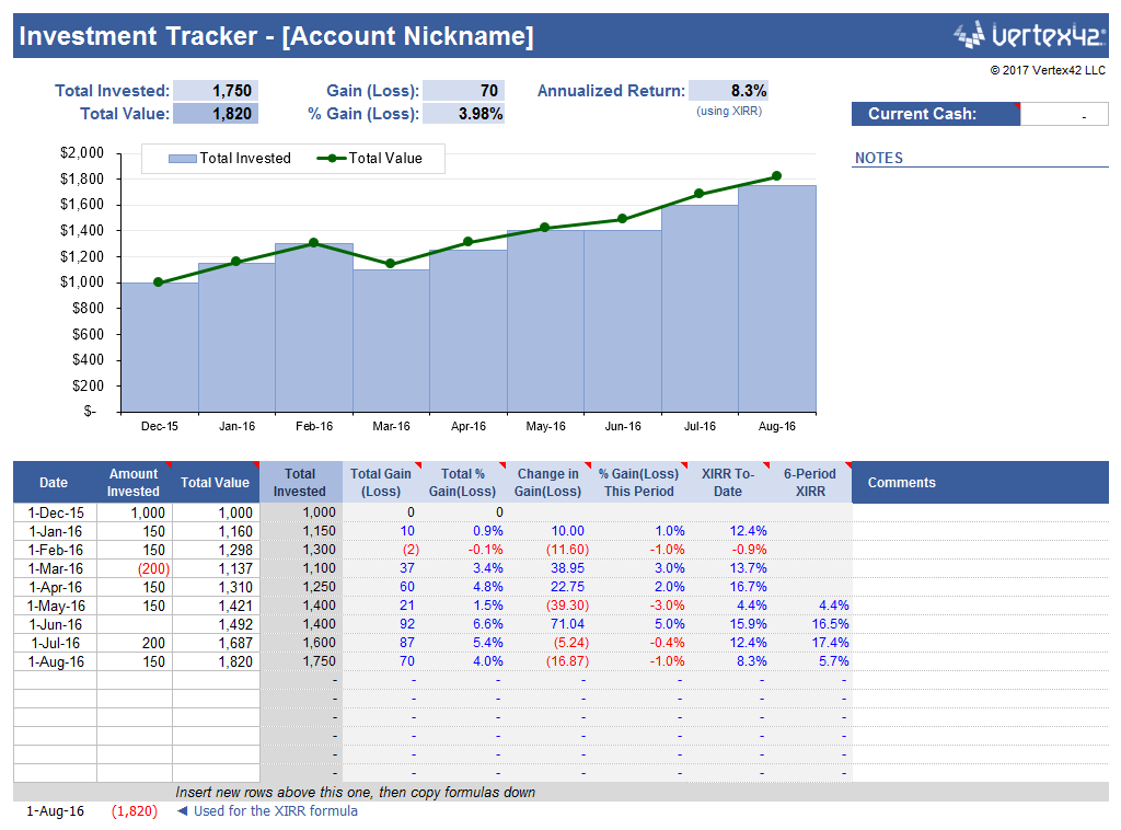 Download A Simple Investment Tracker Spreadsheet From VertexCom