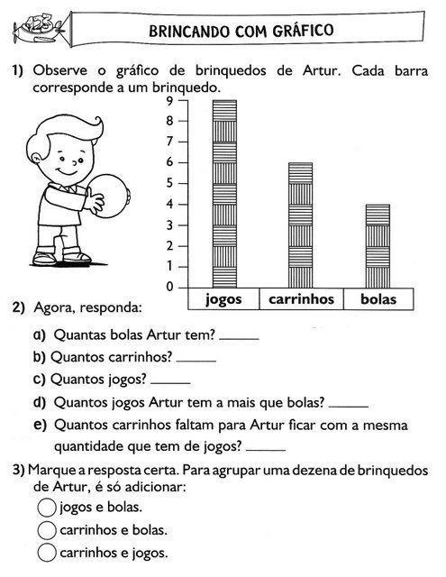 Graficos E Tabelas Com Imagens Atividades De Matematica
