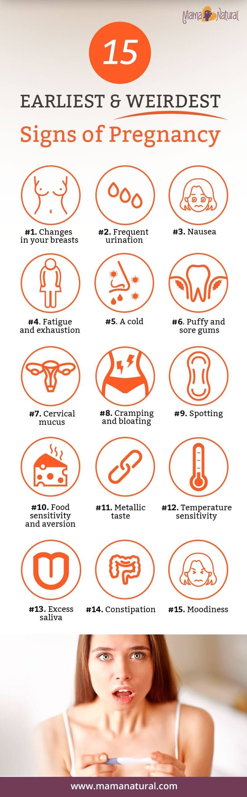 Signs of Pregnancy The 15 Earliest and Weirdest Pregnancy