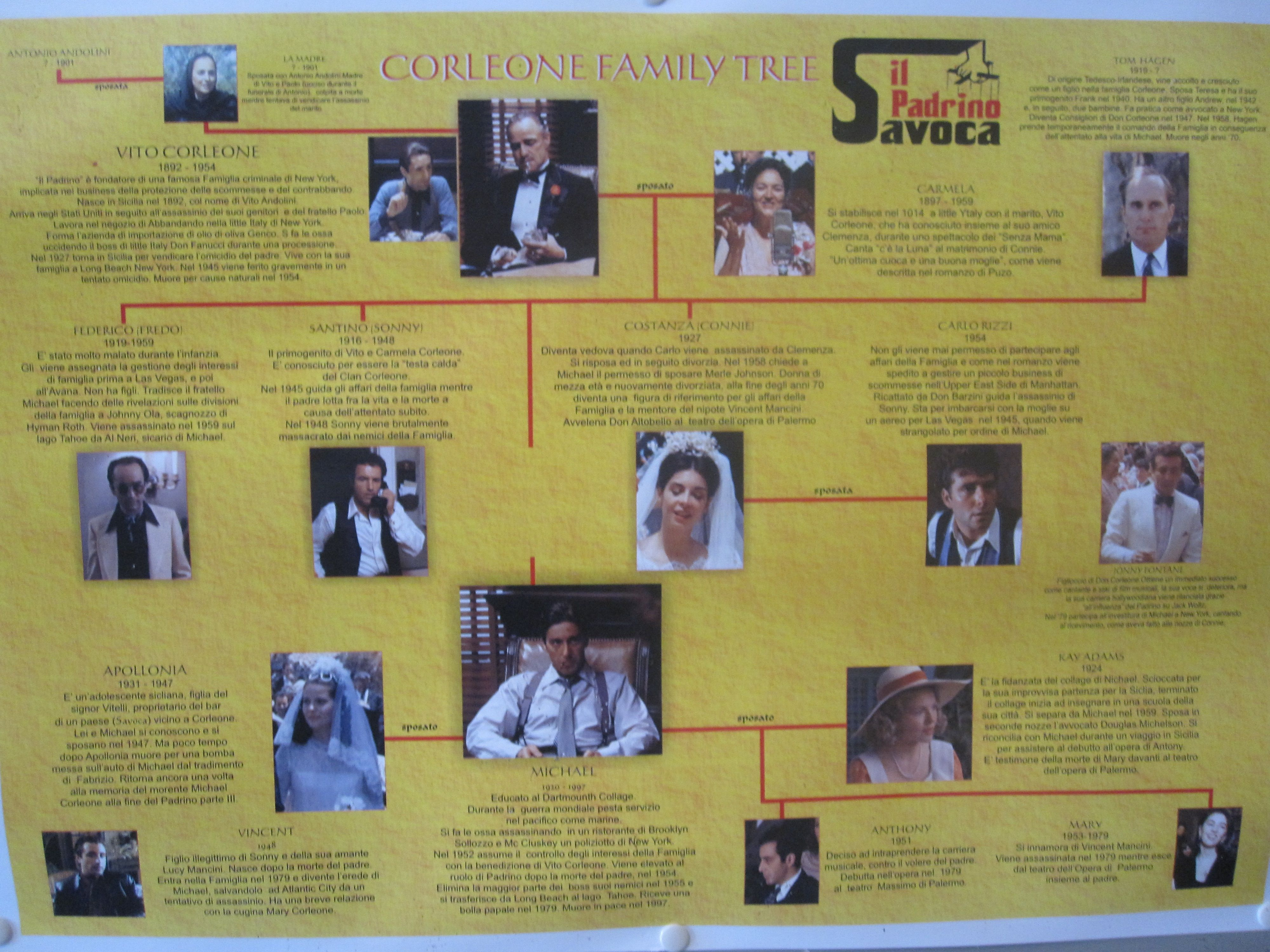 Godfather ilpadrino doncorleone family tree at bar vitelli godfather ilpadrino doncorleone family tree at bar vitelli travel sicily thecheapjerseys Gallery