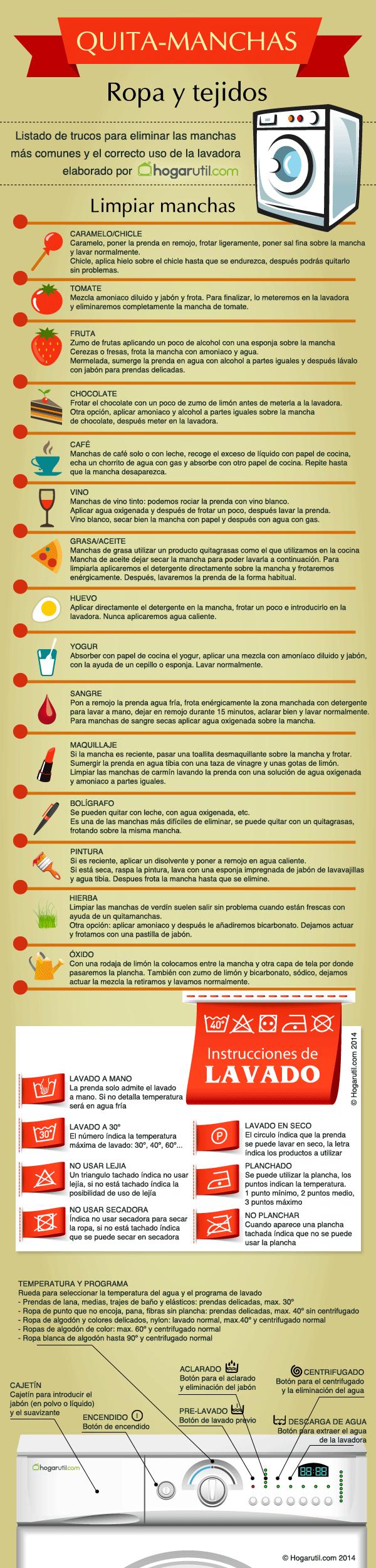 Infografía Con Trucos Para Eliminar Manchas De La Ropa Hogarmania Trucos De Limpieza Consejos De Limpieza Limpieza