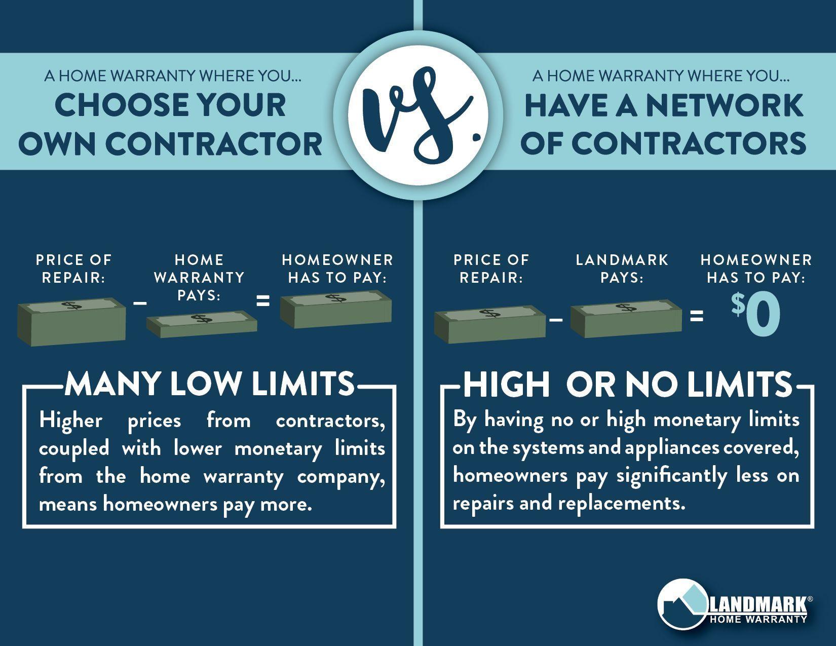 Undefined Home Warranty Home Warranty Companies Contractors