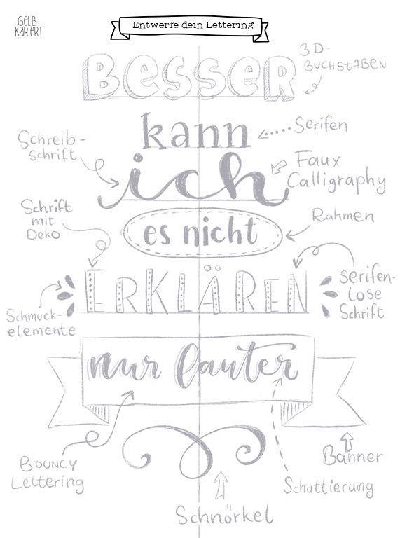Photo of Handlettering entwerfen für Anfänger, Faux Calligraphy, Falsche Kalligrafie, L…