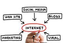 Marketing digital: o que é, tipos e tudo que você ...