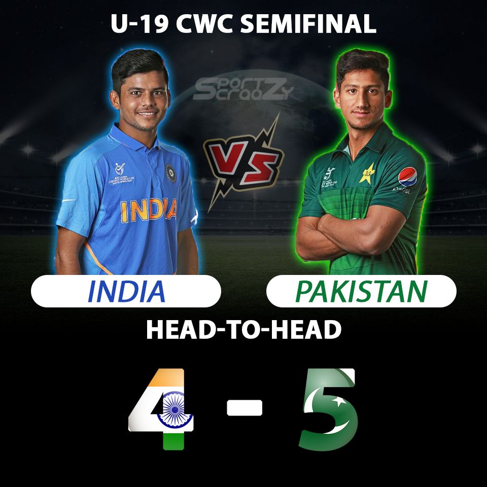 Head To Head India Vs Pakistan In U19 World Cup In 2020 Cricket Match India Vs Pakistan World Cup
