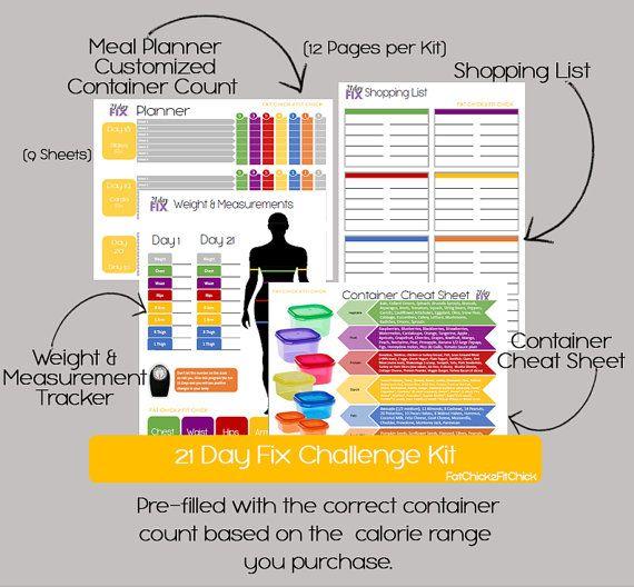 Digital Download Beachbody 21 Day Fix Challenge Kit Meal Planner