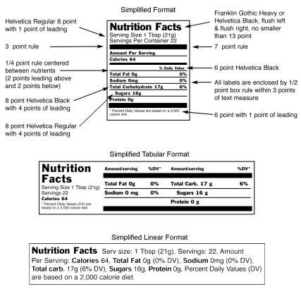 Honey Labeling Regulations Information Tips Honey Com The National Honey Nutrition Facts Nutrition Nutrition Lessons For Kids