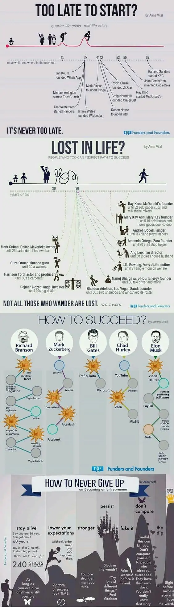 It's Never Too Late To Follow Your Passion   Daily Infographic
