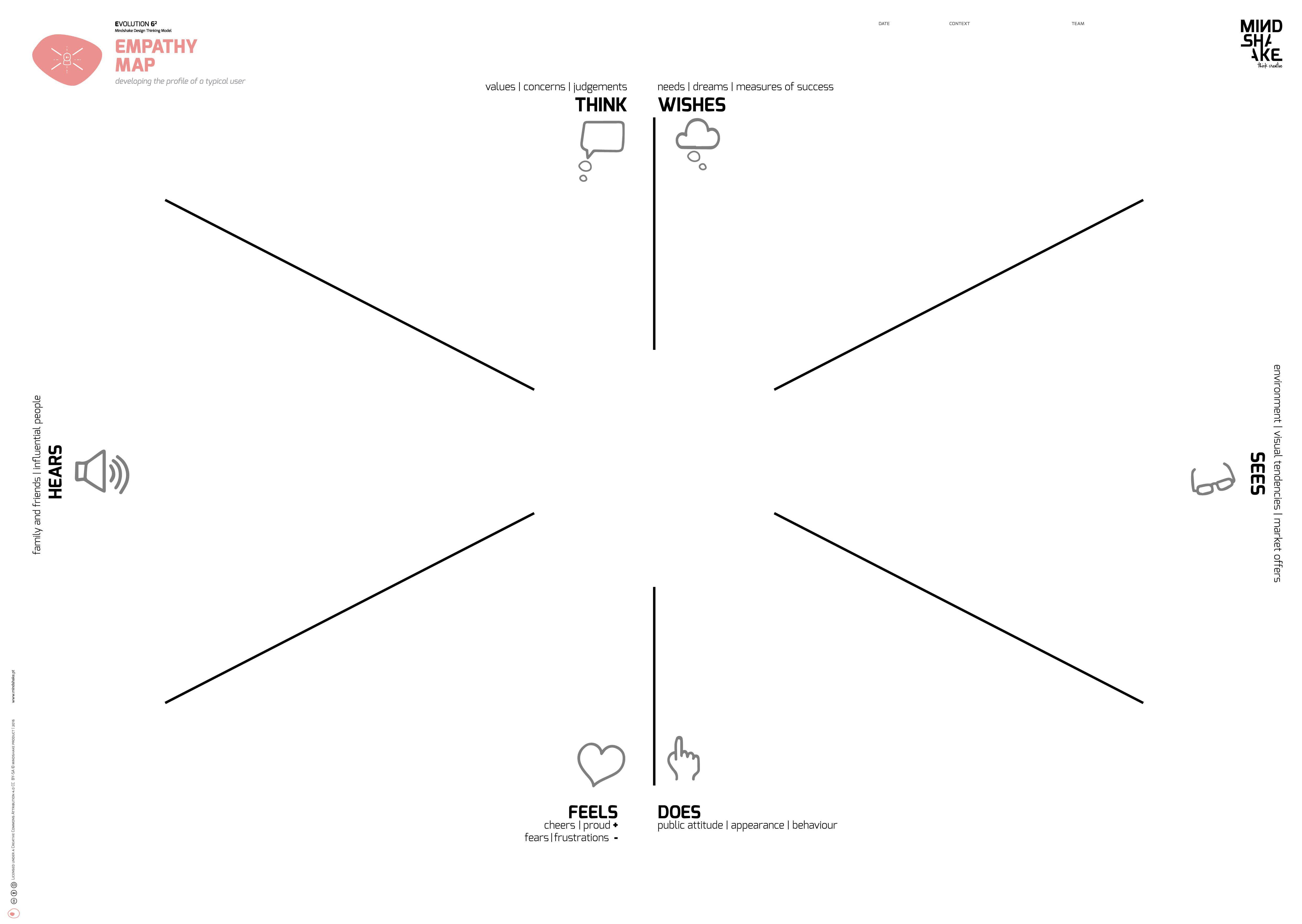 Empathy map mindshake design thinking templates pdf mindshake empathy map mindshake design thinking templates pdf maxwellsz