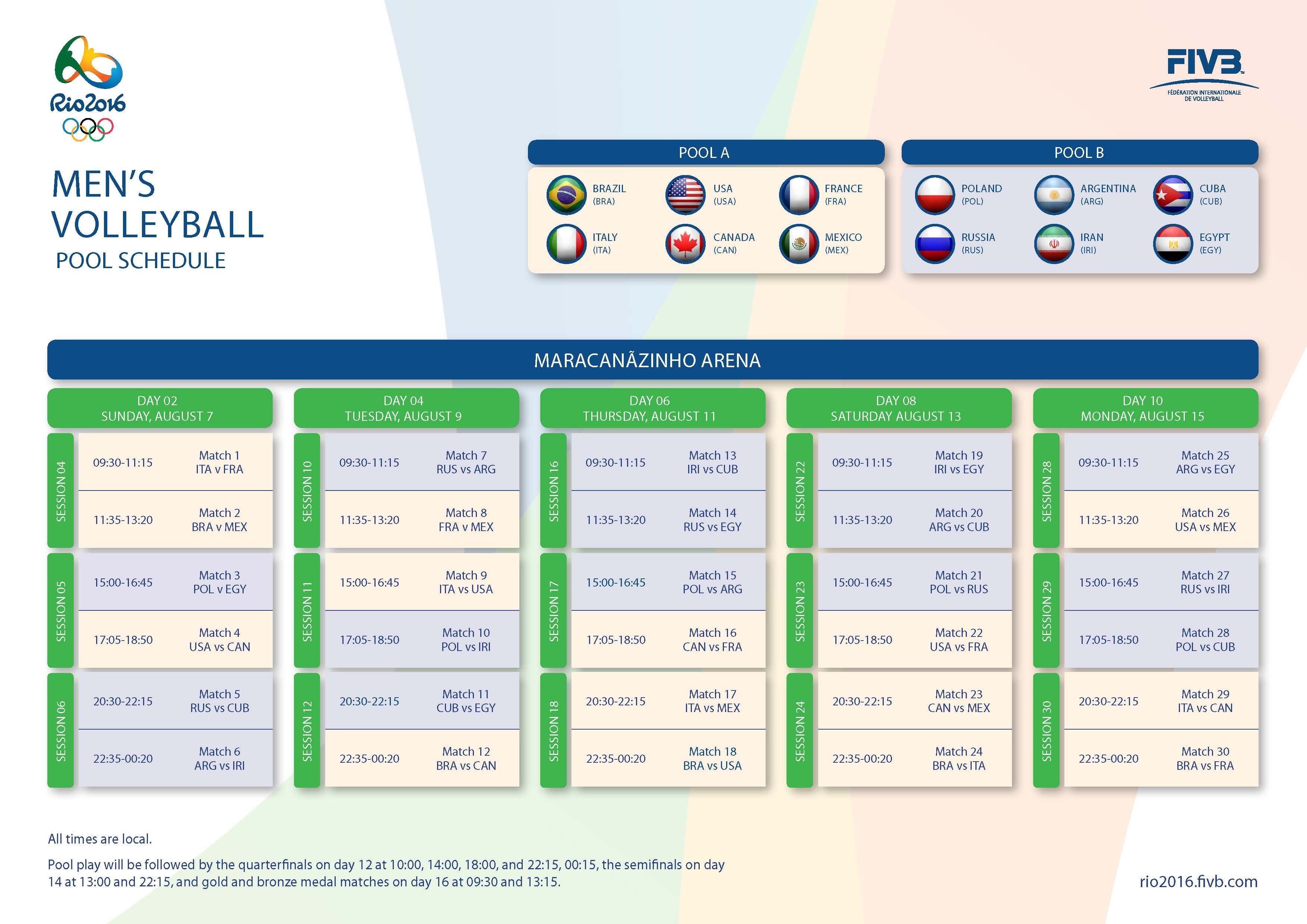 2016 Rio Olympic Men S Volleyball Schedule Results Olympic Volleyball Rio Olympics 2016 Volleyball