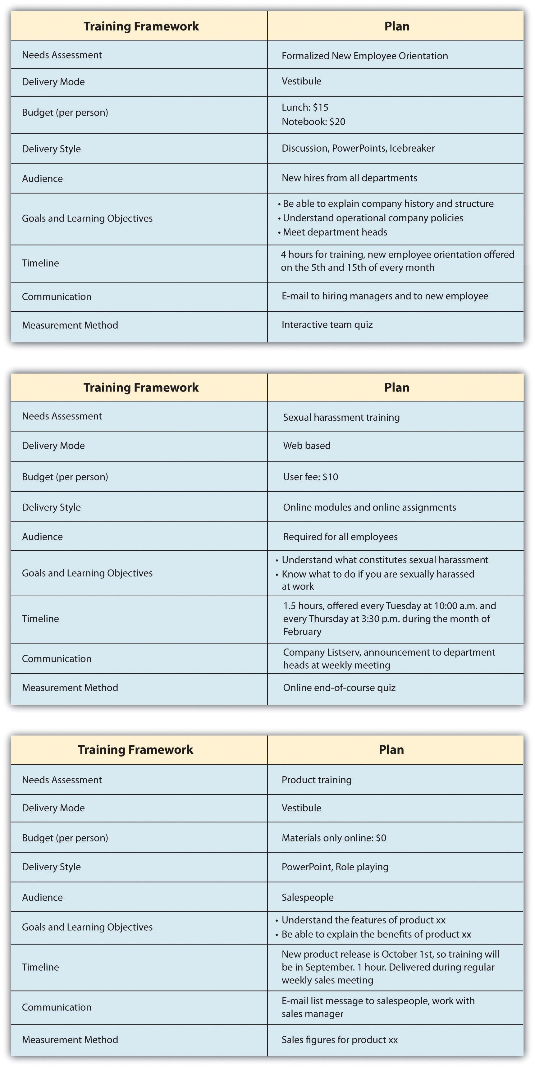 New Employee Training Plan Template Inquire before your hire ...