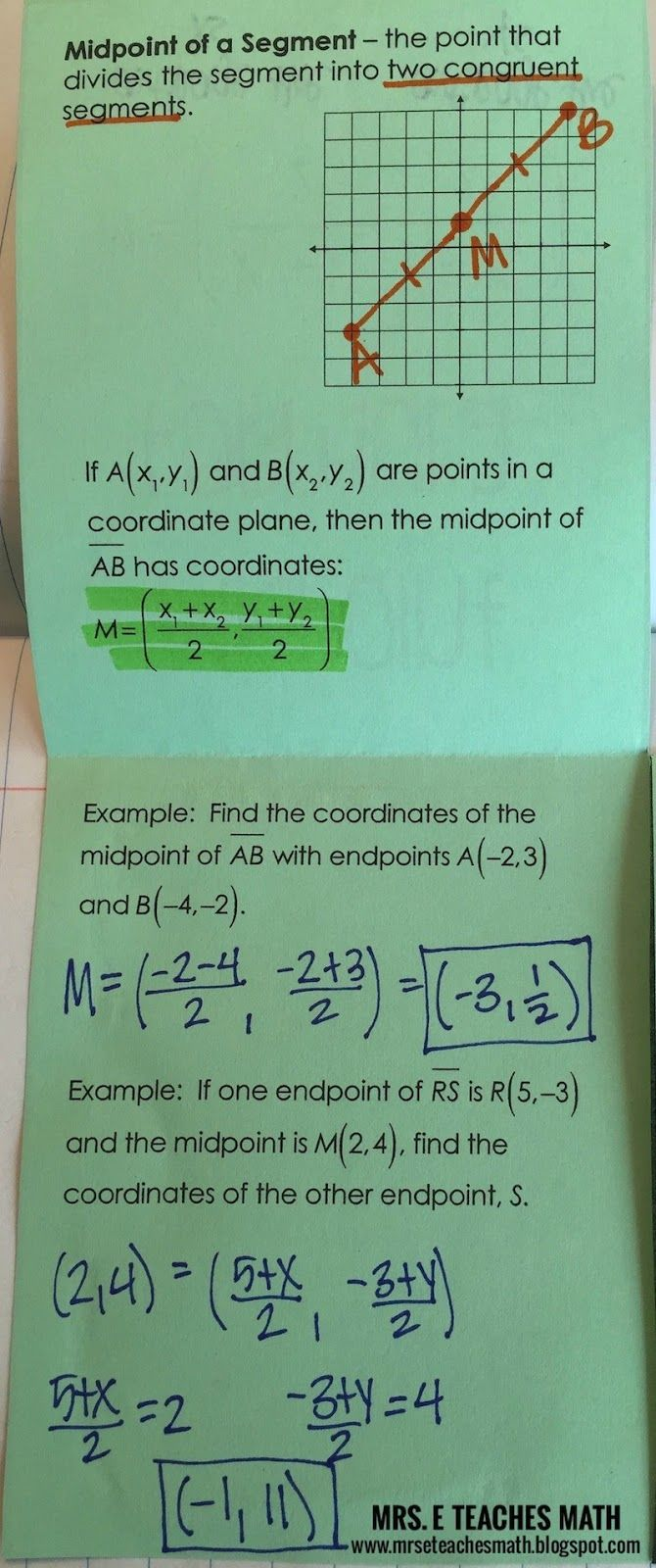 Midpoint and Distance Formula Interactive Notebook Idea | Tutoring ...