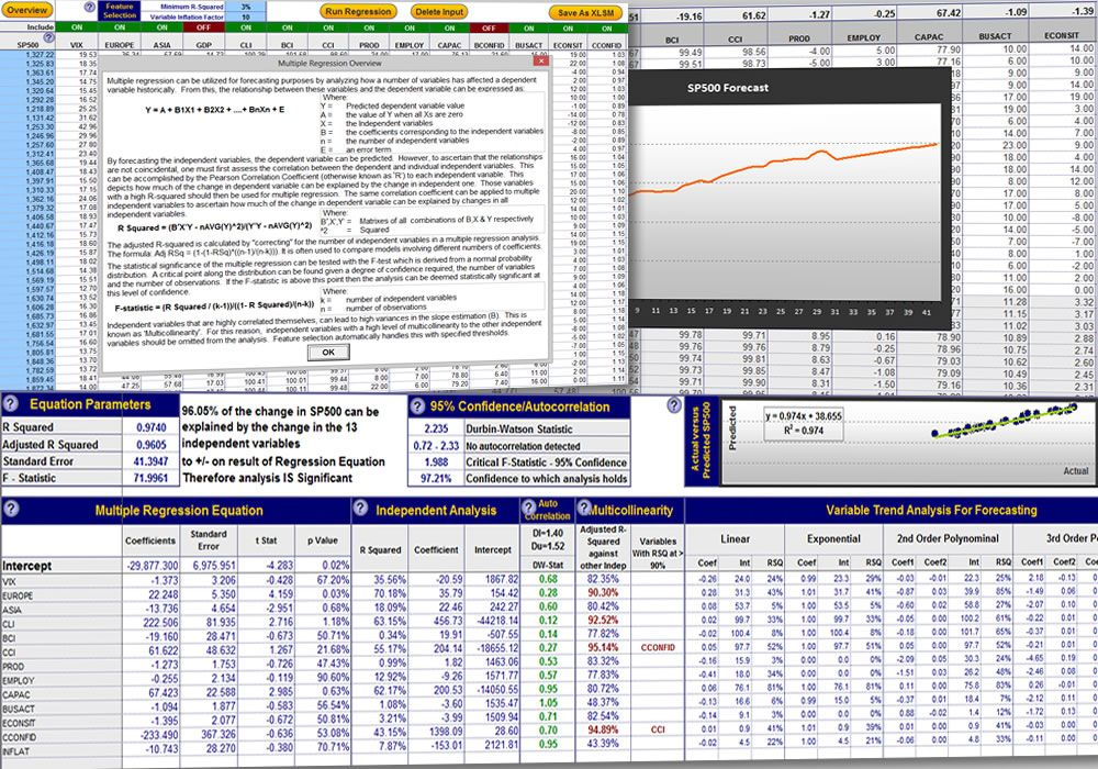 The Excel Multiple Regression Analysis And Forecasting Template