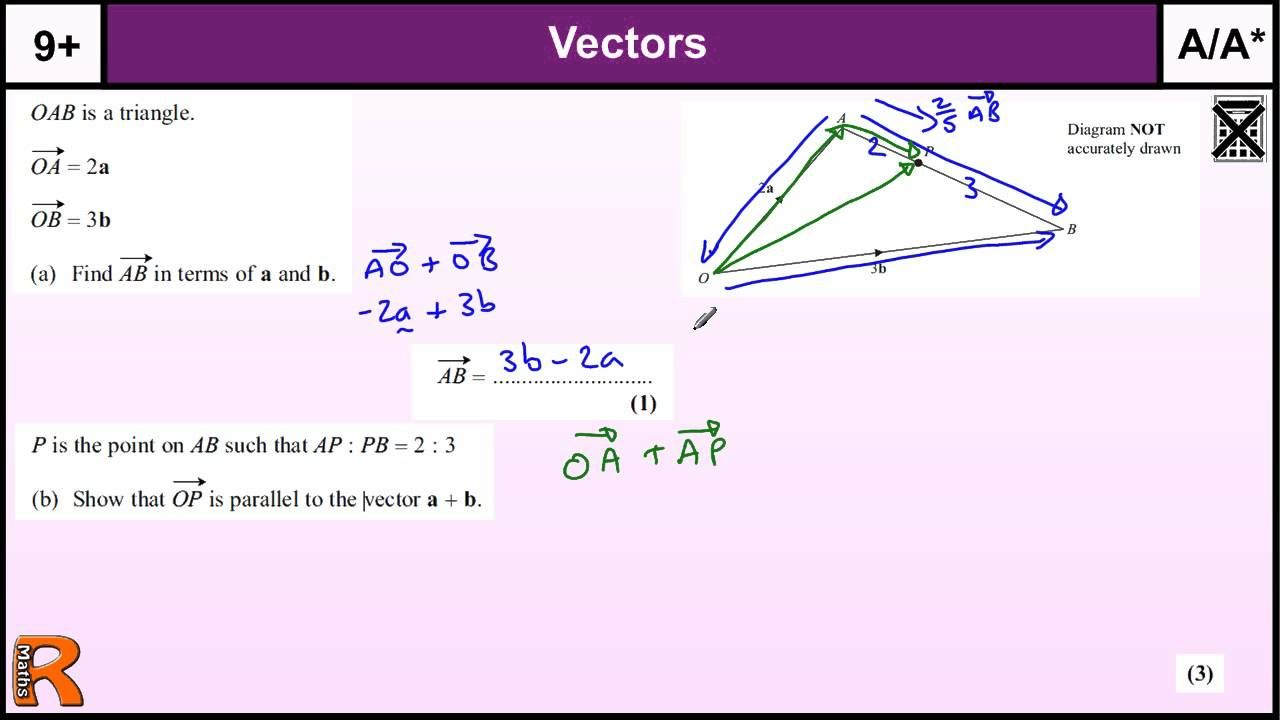 Vector geometry gcse maths higher revision exam paper practice vector geometry gcse maths higher revision exam paper practice help maths pinterest exam papers maths and edexcel gcse maths ccuart Choice Image
