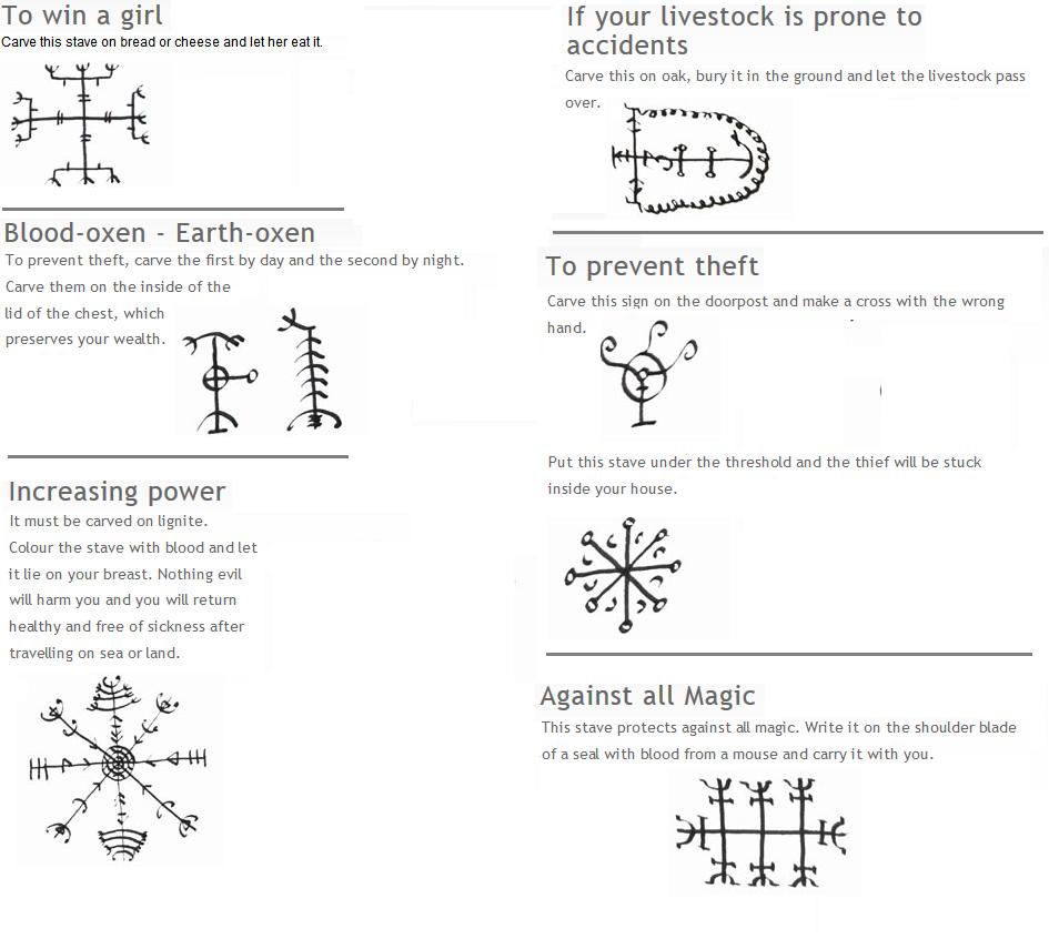 Icelandic staves viking pinterest runes symbols and vikings icelandic staves biocorpaavc Gallery