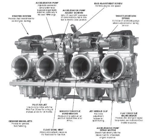 Mikuni Rs Series Carburetor Rs36 D3 K 36mm Rs36 D3 K Carburetor Race Engines Mikuni Carburetor