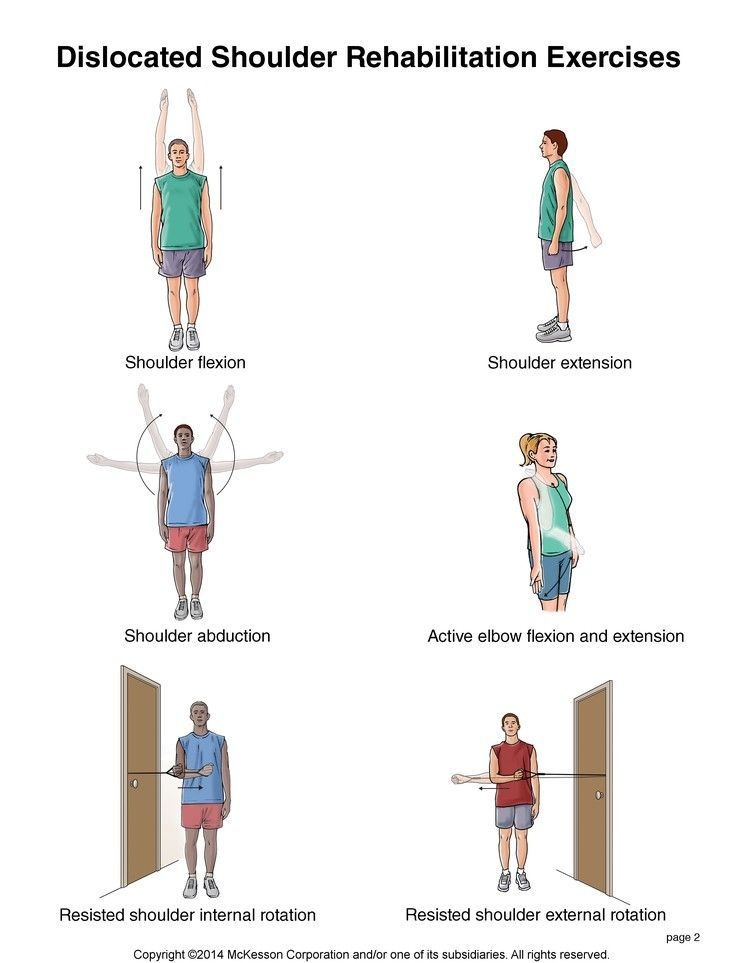 Summit Medical Group - Shoulder Dislocation Exercises | Health ...