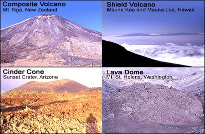 Three types of volcanoes types of volcanoes beta wk3 volcano three types of volcanoes types of volcanoes beta wk3 sciox Image collections