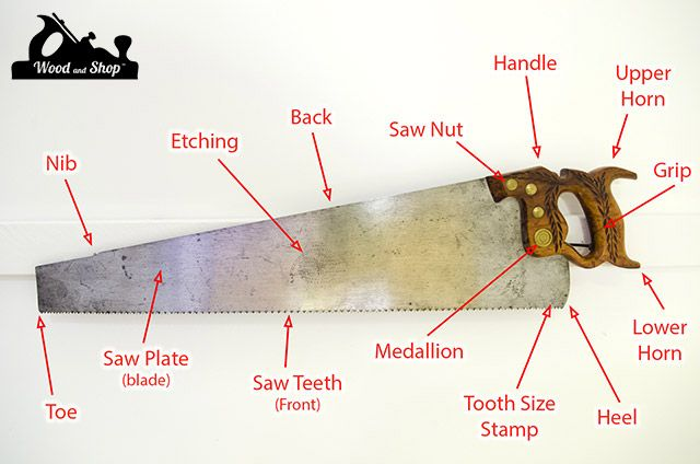 Parts Of A Hand Saw Diagram Showing Antique Disston Hand Saw Used Woodworking Tools Woodworking Tips Woodworking Tools