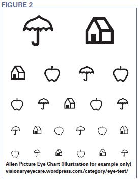 This is an image of Challenger Free Printable Kindergarten Eye Chart