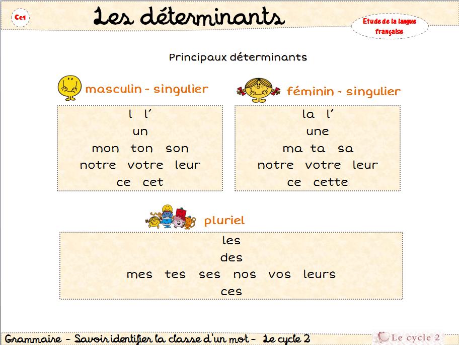 Liste des determinants ce1 grammaire trace ecrite lecon cycle 2 identifier la classe d un mot - Grammaire ce1 a imprimer ...