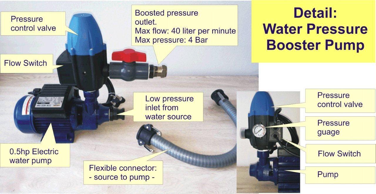 Water Pressure Booster Pump Pressure Control Valve Pressure Water Pumps