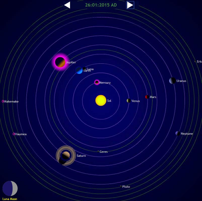 Planet Positions Online   Astrology planets, Planets ...