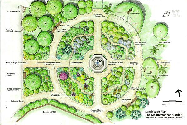 Creating A Mediterranean Garden Mediterranean Garden Design