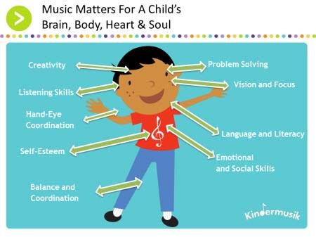 Music matters for a child's brain, body, heart, and soul!