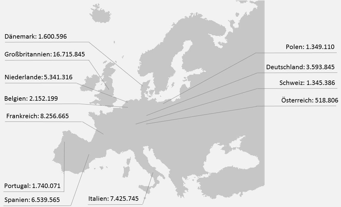Mitglieder bei #LinkedIn Europa 1. HJ 2014 #SocialMedia