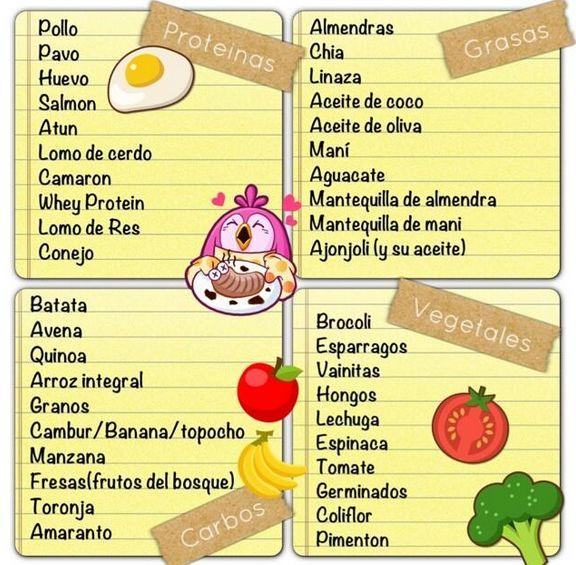 Tip De Sascha Fitness Comida Fitness Recetas Dietas Dieta Y