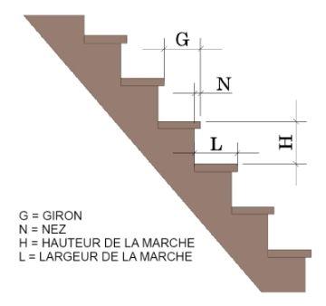 360x338 Elements Marche Escalier Hauteur De Marche Idees Escalier