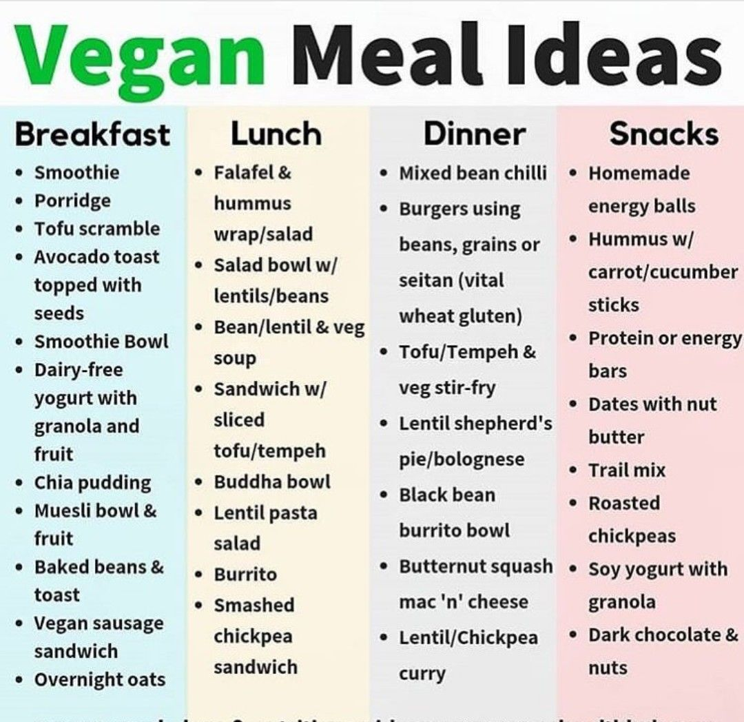 Pin By Afrikah On Detox Holistic And Herbs Diet Plans Vegan Athlete Meal Plan Vegan Meal Plans Muscle Gain Meal Plan