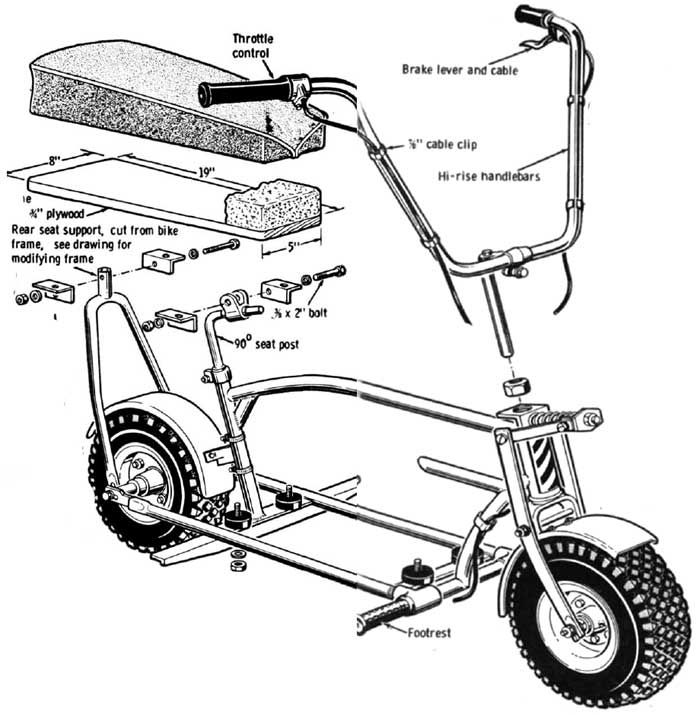 How To Build a Mini Bike Frame | Vintage mini bikes | Pinterest ...