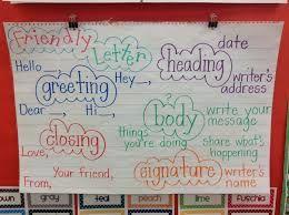 Friendly Letter Samples For 3rd Grade