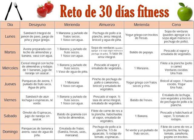 plan de comestibles semanal saludable
