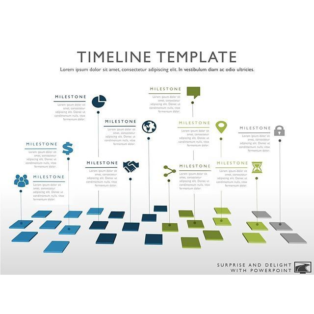 timeline -  - free roadmap templates