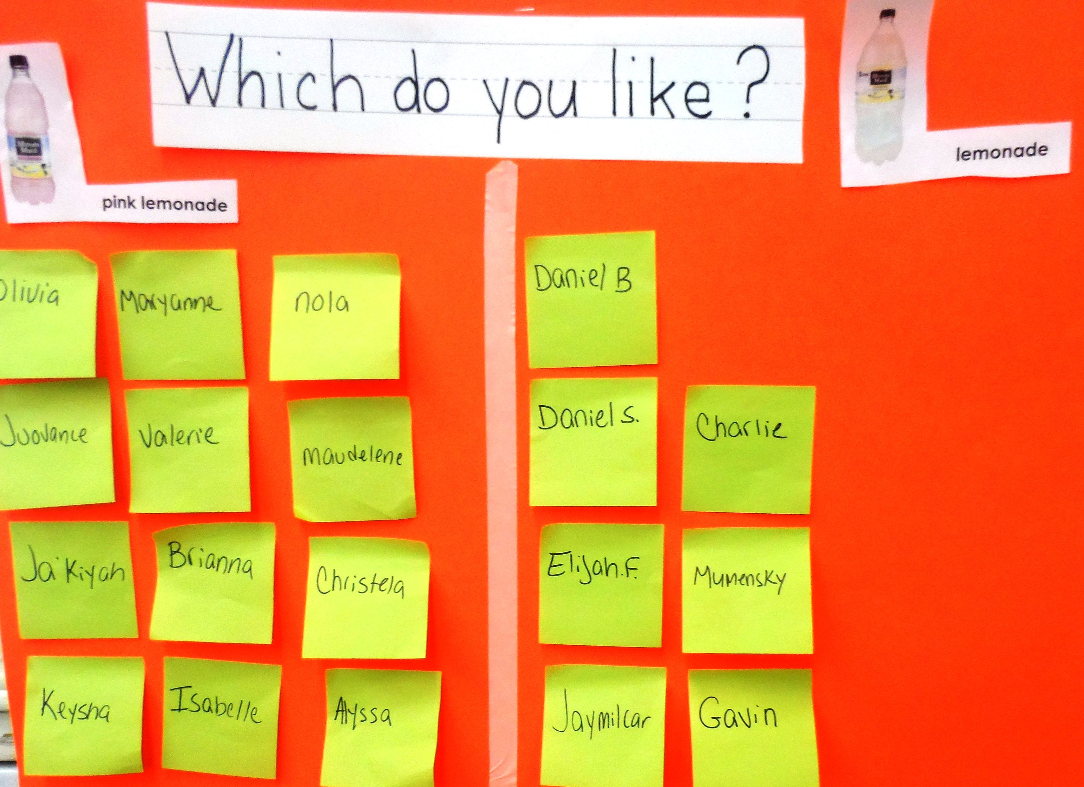 I Like The Idea Of Using Post It Notes With The Students