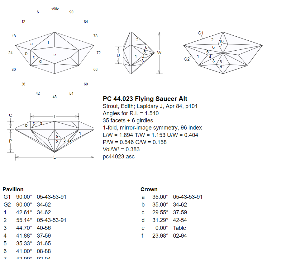 Flying Saucer Alt Faceting Diagram Faceted Gems Gems Faceted Design