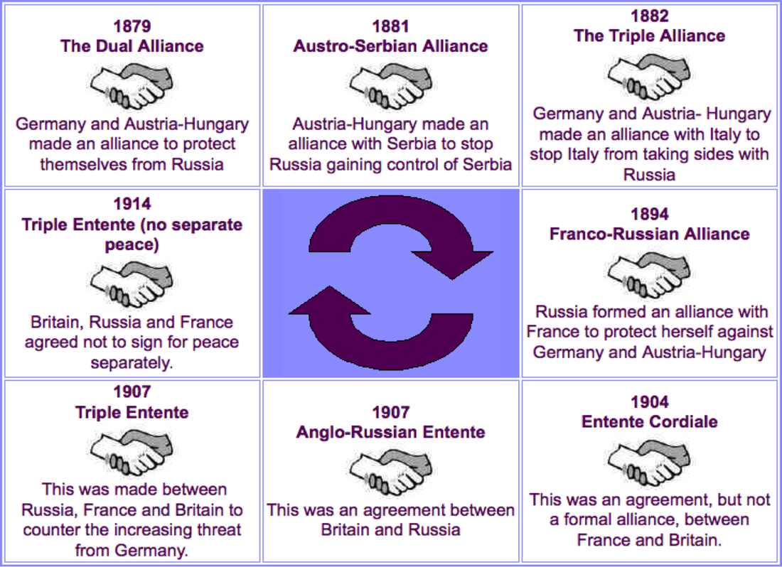 Worksheets Causes Of World War 1 Worksheet why did different countries get involved in world war 1 lessons 1