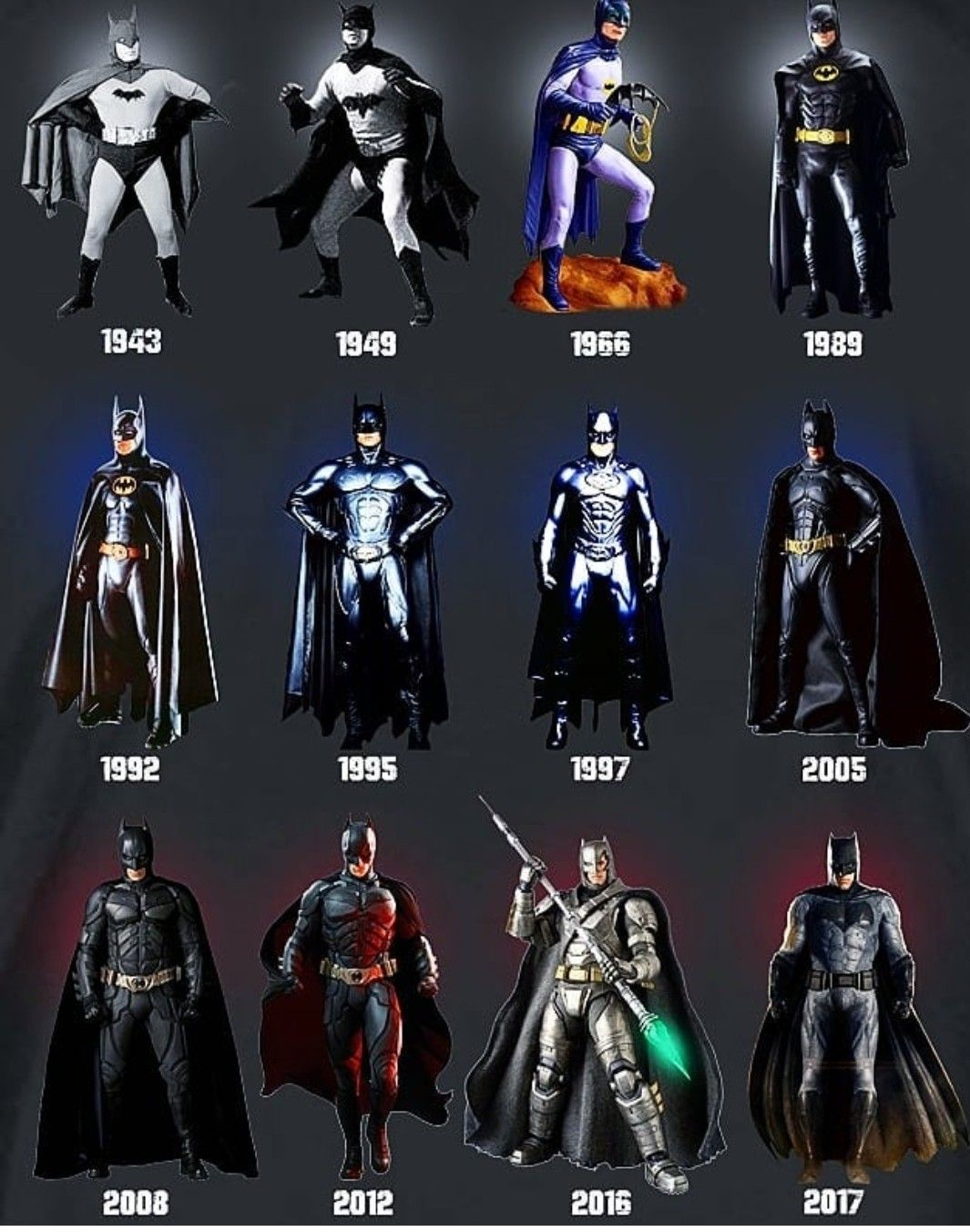Batman: Ranking Every Movie Batsuit From Worst To Best ...