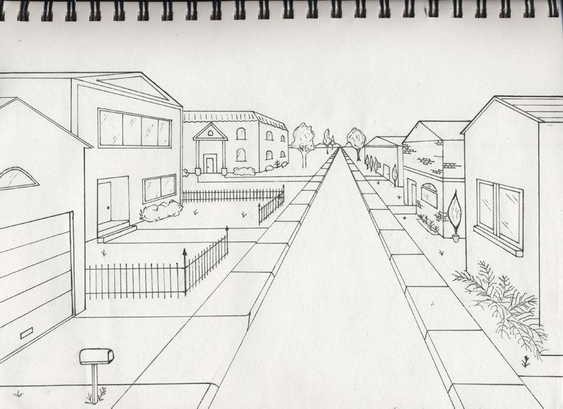 Image result for 1 point perspective drawing