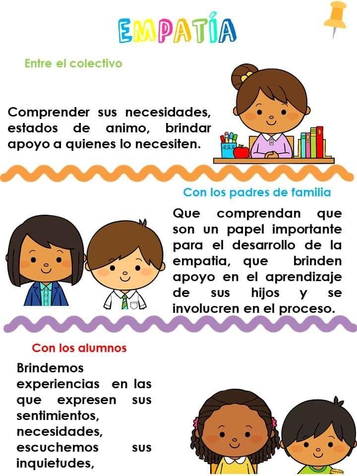 Pin De Monica Arias En Aula En 2020 Actividades De Aprendizaje Preescolares Oficios Y Profeciones Actividades Para Preescolar