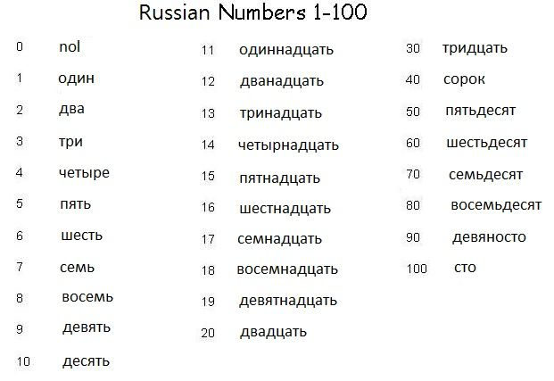 For The Russian Language